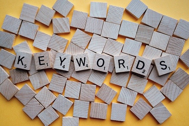 What are Keyword Variants?