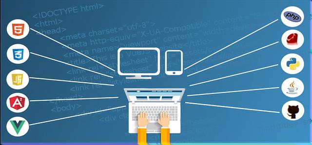 Building Websites the Easy Way